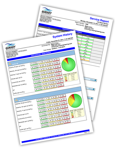 Report-Graphic